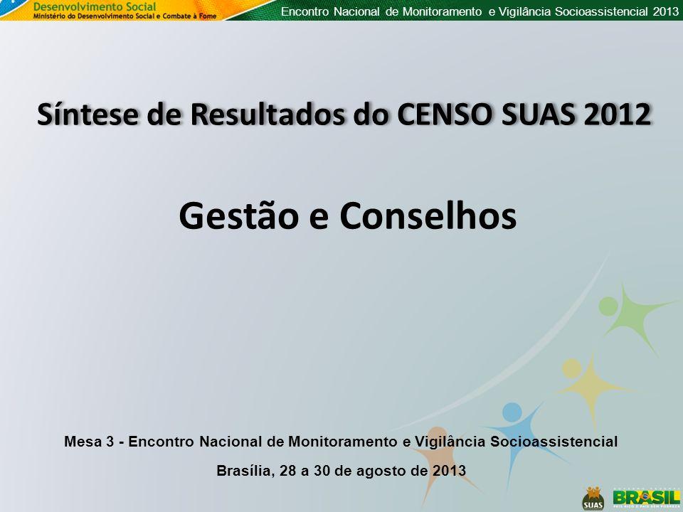 Síntese de Resultados do CENSO SUAS 2012