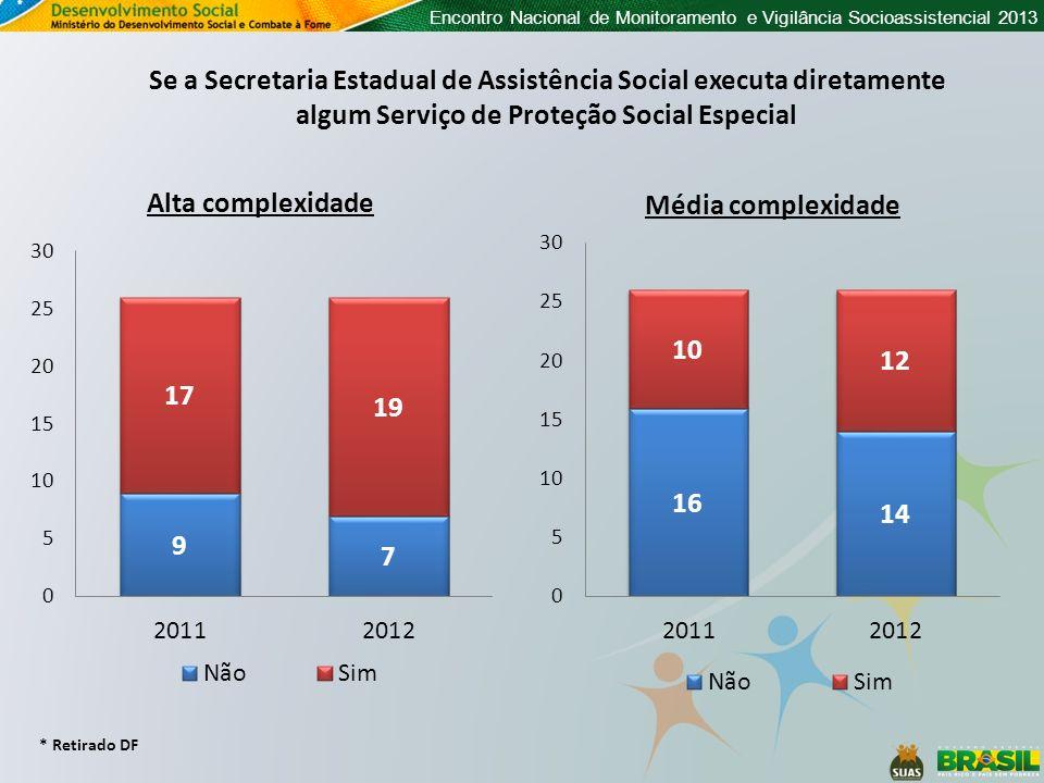 Se a Secretaria Estadual de Assistência Social executa diretamente algum Serviço de Proteção Social Especial