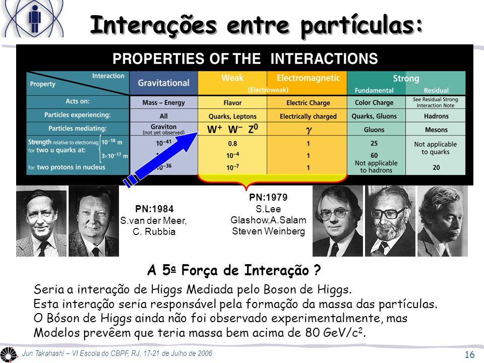 Interações entre partículas: