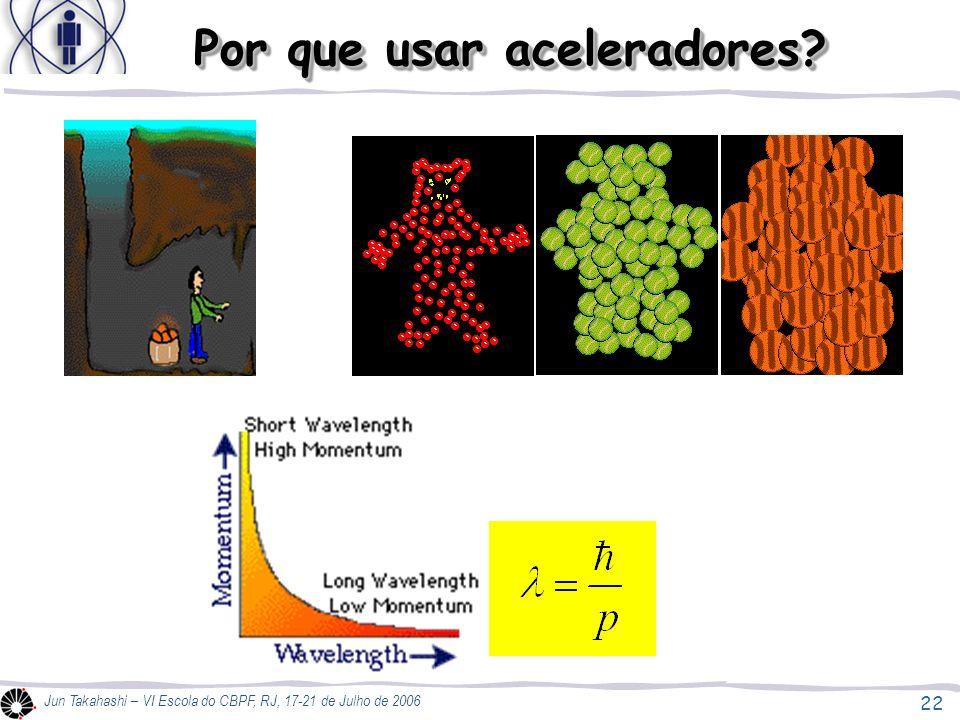 Por que usar aceleradores