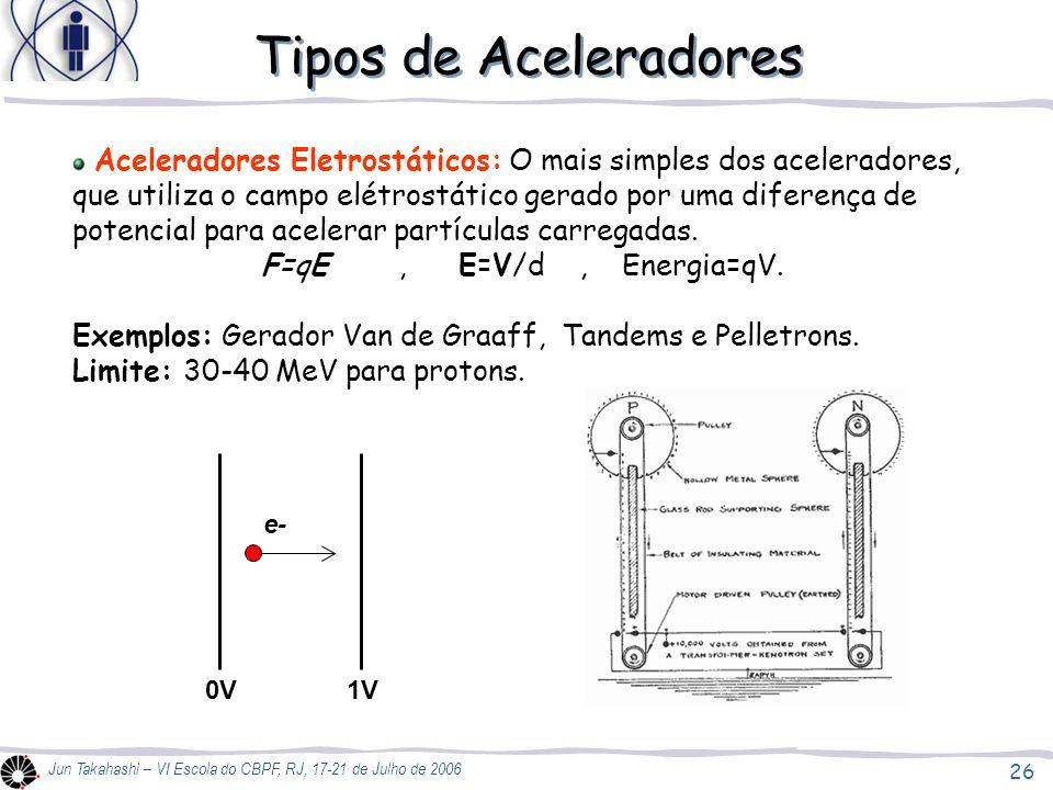 Tipos de Aceleradores F=qE , E=V/d , Energia=qV.