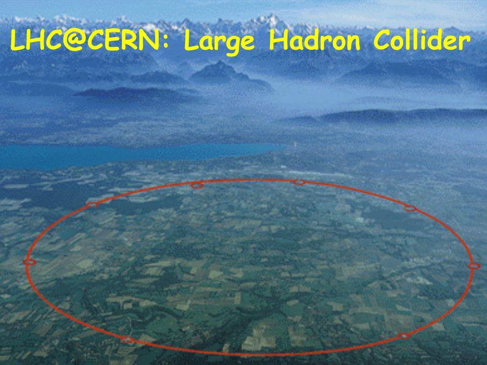LHC@CERN: Large Hadron Collider