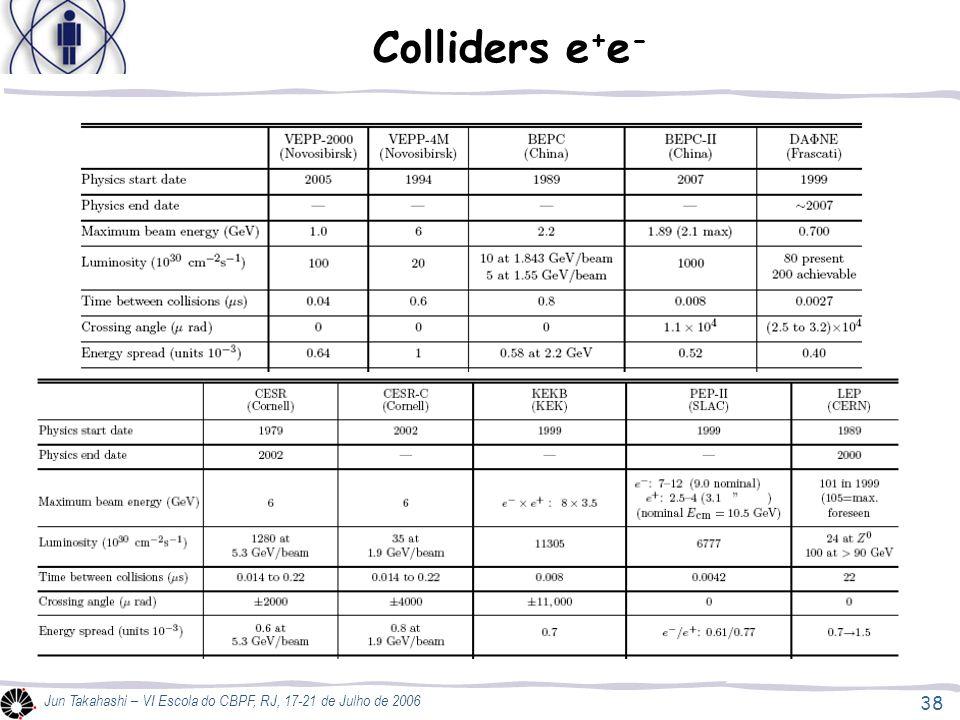 Colliders e+e-