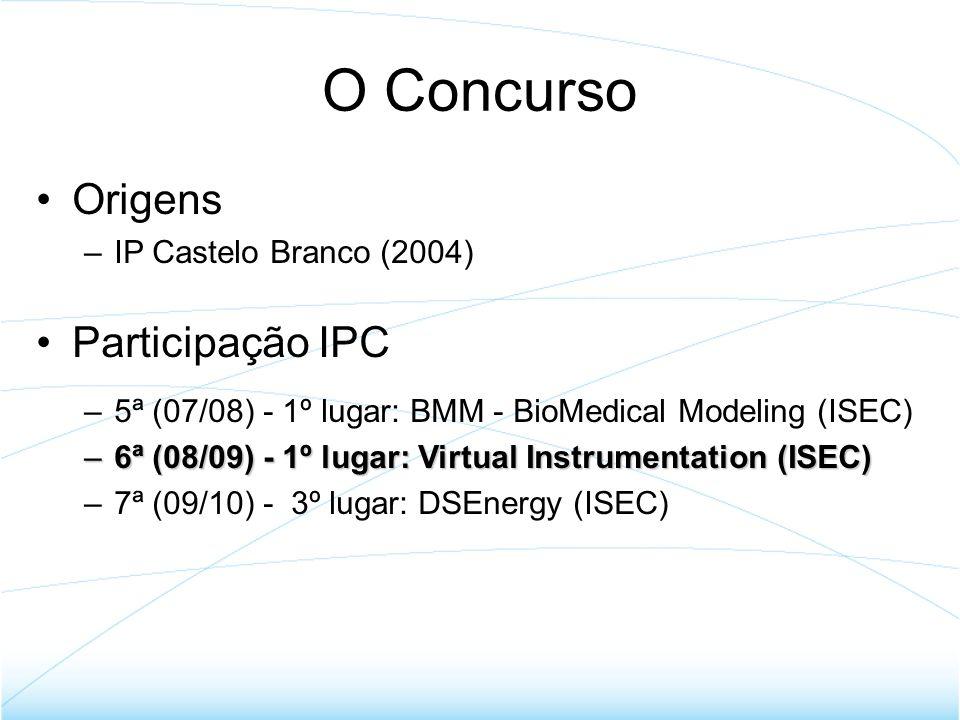 O Concurso Origens Participação IPC IP Castelo Branco (2004)
