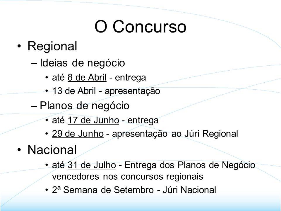 O Concurso Regional Nacional Ideias de negócio Planos de negócio