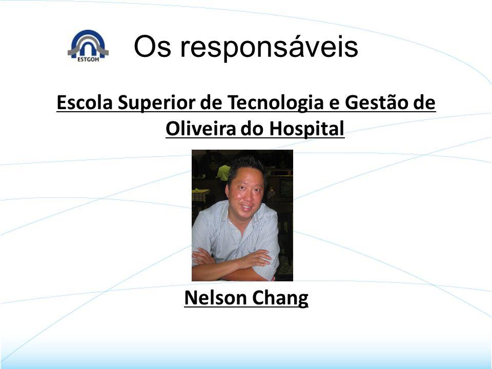 Escola Superior de Tecnologia e Gestão de Oliveira do Hospital