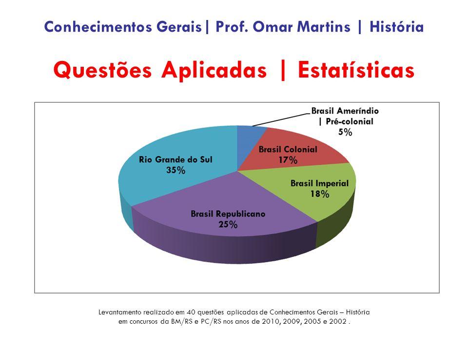 Questões Aplicadas | Estatísticas