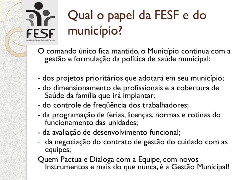 Qual o papel da FESF e do município