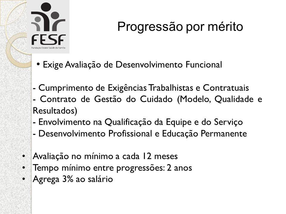 Progressão por mérito Exige Avaliação de Desenvolvimento Funcional