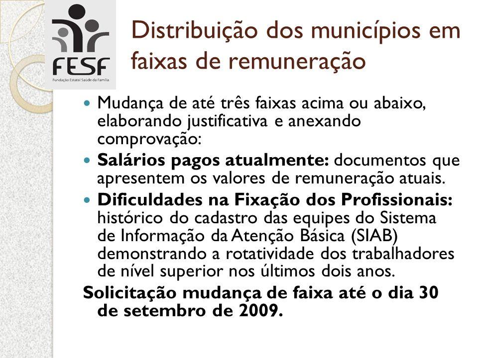 Distribuição dos municípios em faixas de remuneração
