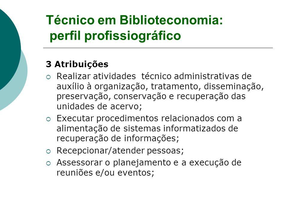 Técnico em Biblioteconomia: perfil profissiográfico