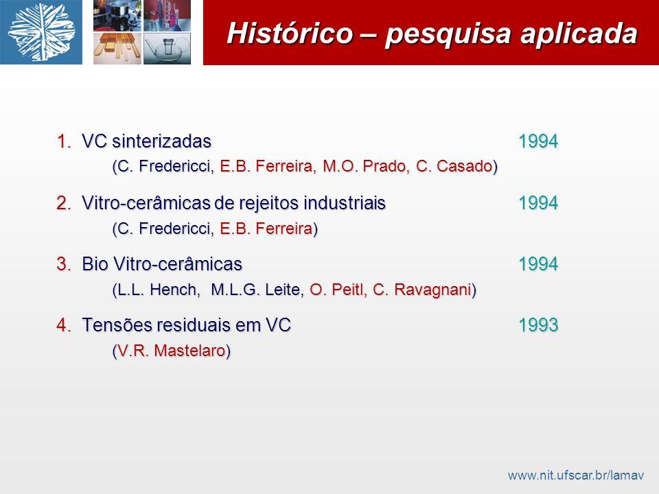 Histórico – pesquisa aplicada