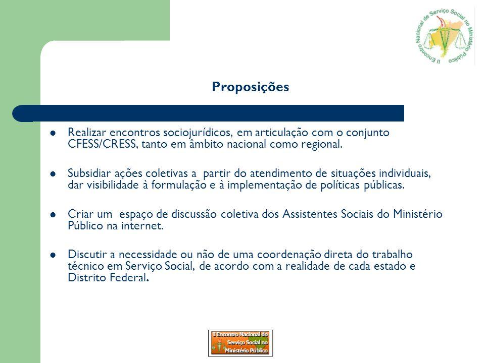 Proposições Realizar encontros sociojurídicos, em articulação com o conjunto CFESS/CRESS, tanto em âmbito nacional como regional.