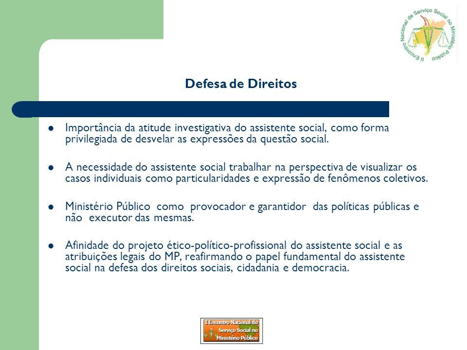 Defesa de Direitos Importância da atitude investigativa do assistente social, como forma privilegiada de desvelar as expressões da questão social.