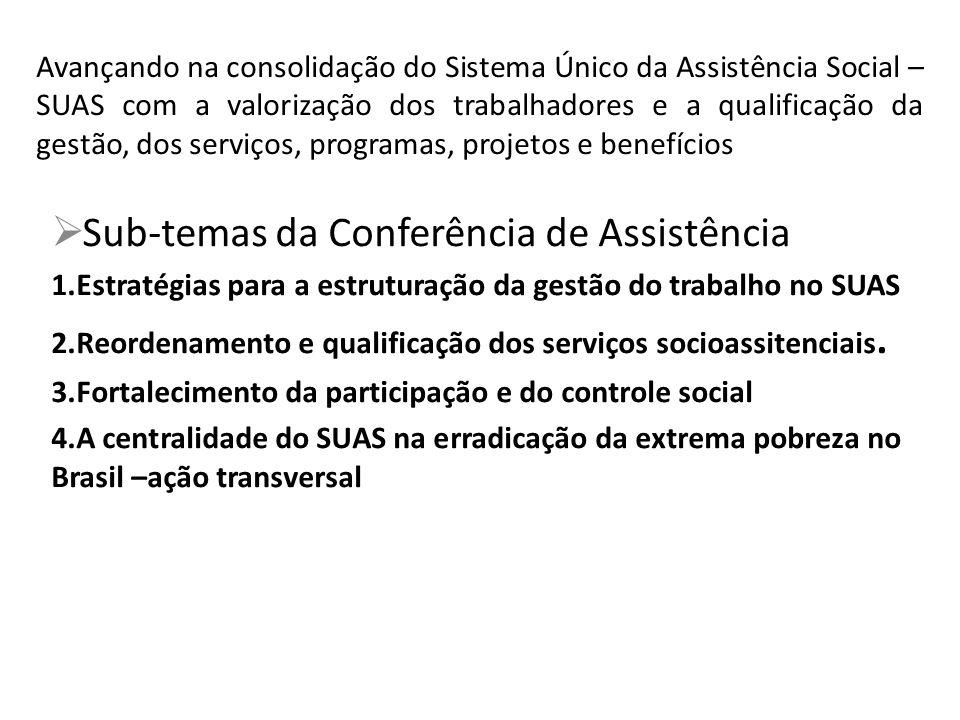 Sub-temas da Conferência de Assistência