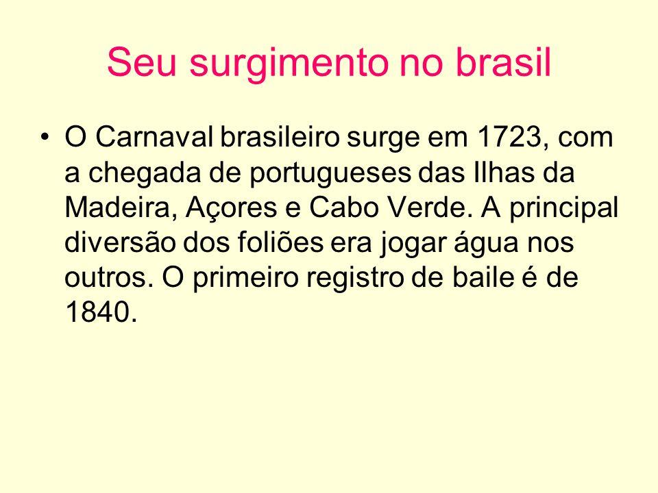 Seu surgimento no brasil