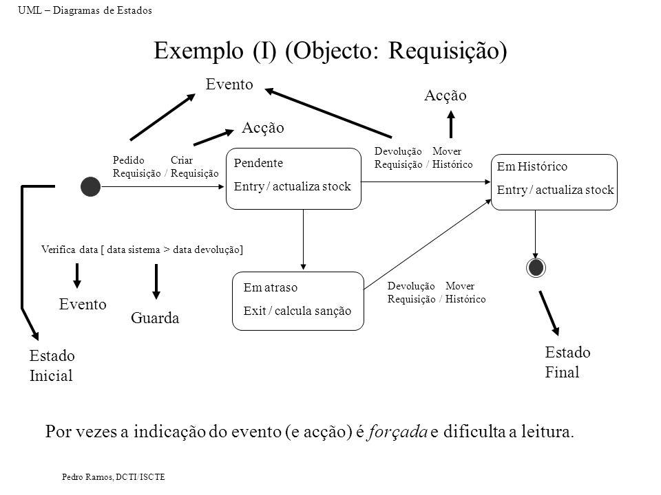 Exemplo (I) (Objecto: Requisição)