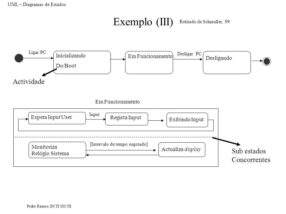 Exemplo (III) Actividade Sub estados Concorrentes Inicializando