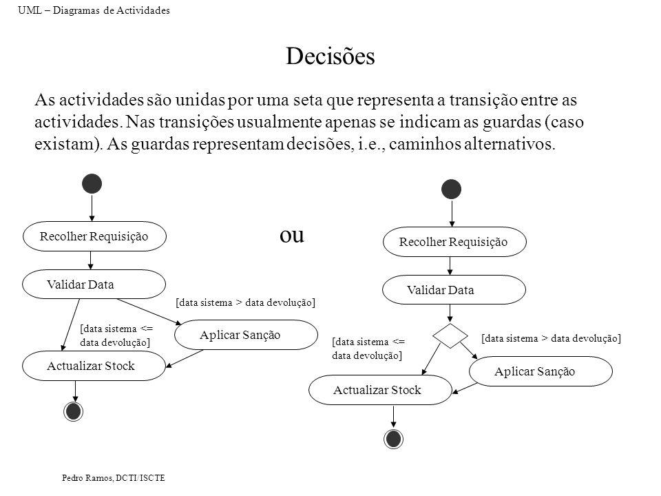 UML – Diagramas de Actividades