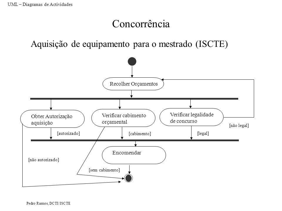 Concorrência Aquisição de equipamento para o mestrado (ISCTE)