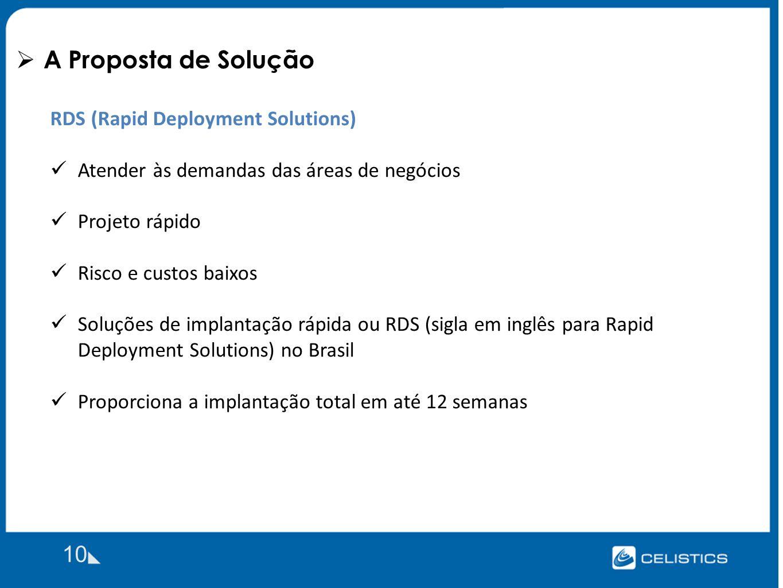 A Proposta de Solução 10 RDS (Rapid Deployment Solutions)