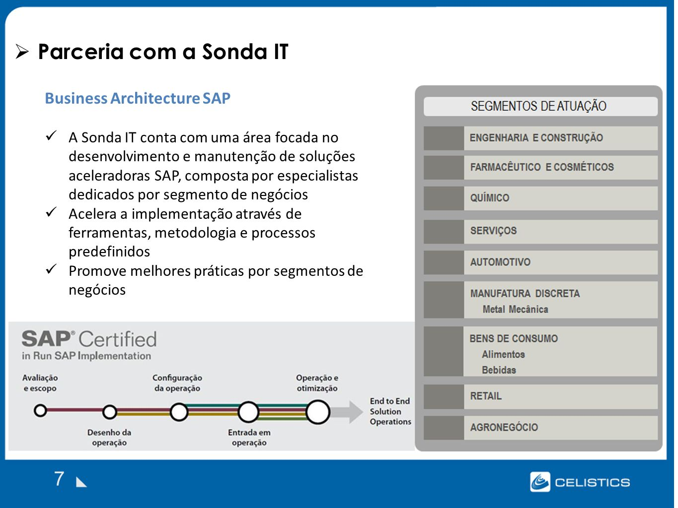 Parceria com a Sonda IT 7 Business Architecture SAP