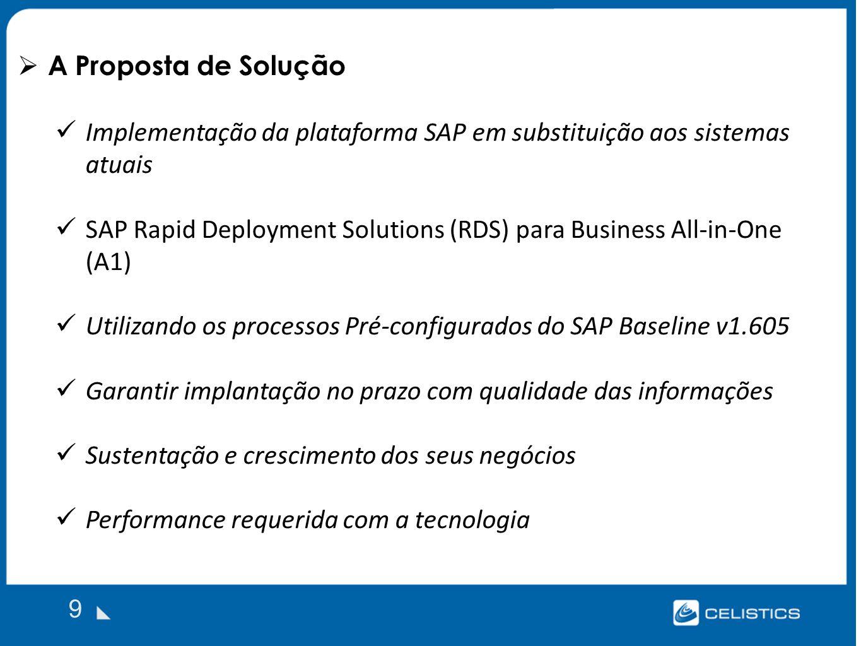 Implementação da plataforma SAP em substituição aos sistemas atuais
