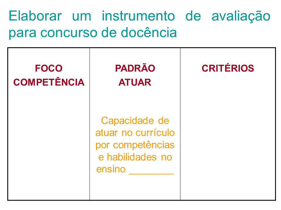 Elaborar um instrumento de avaliação para concurso de docência
