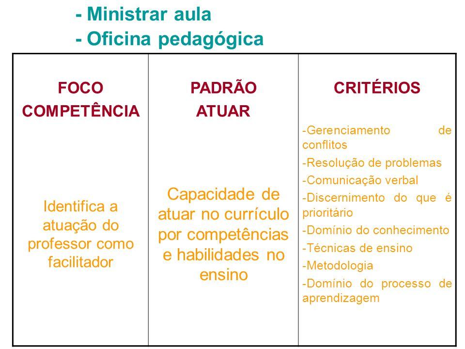 - Ministrar aula - Oficina pedagógica