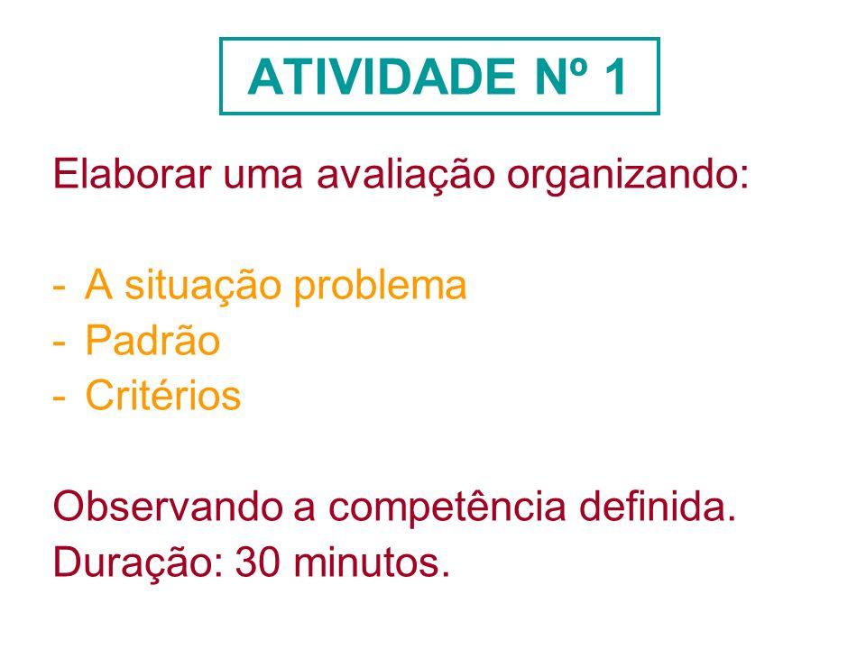 ATIVIDADE Nº 1 Elaborar uma avaliação organizando: A situação problema