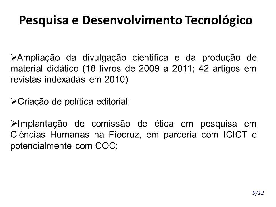 Pesquisa e Desenvolvimento Tecnológico