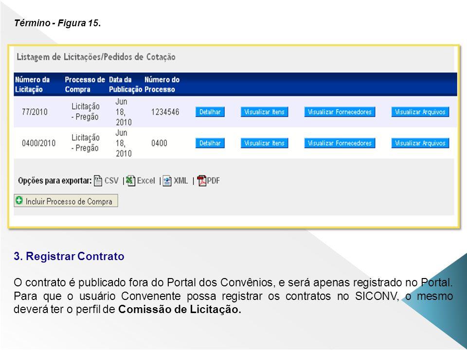 Término - Figura 15. 3. Registrar Contrato.