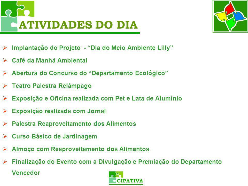 ATIVIDADES DO DIA Implantação do Projeto - Dia do Meio Ambiente Lilly Café da Manhã Ambiental. Abertura do Concurso do Departamento Ecológico