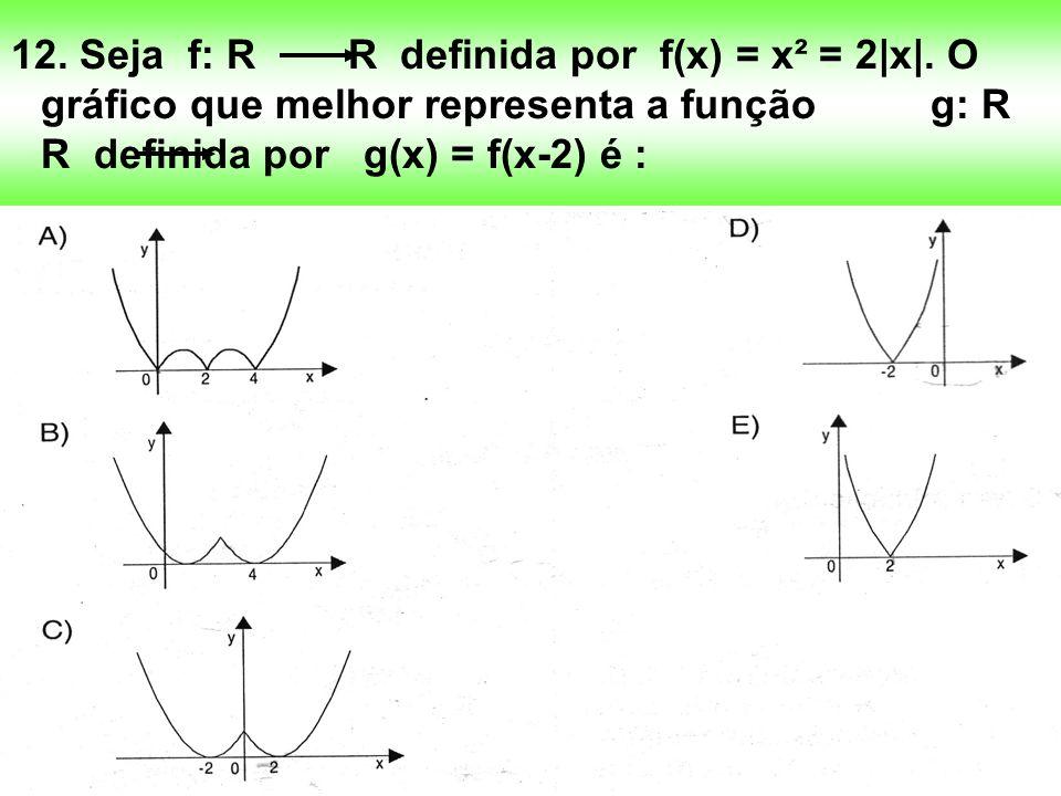 12. Seja f: R R definida por f(x) = x² = 2|x|