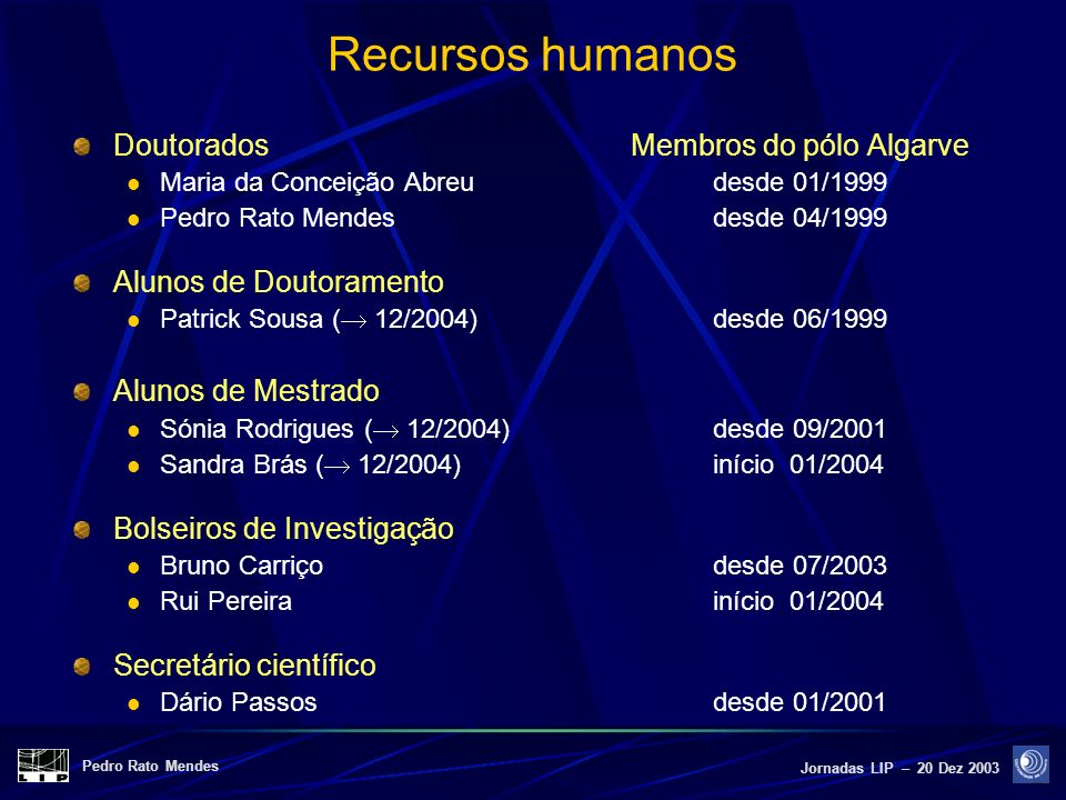 Recursos humanos Doutorados Membros do pólo Algarve