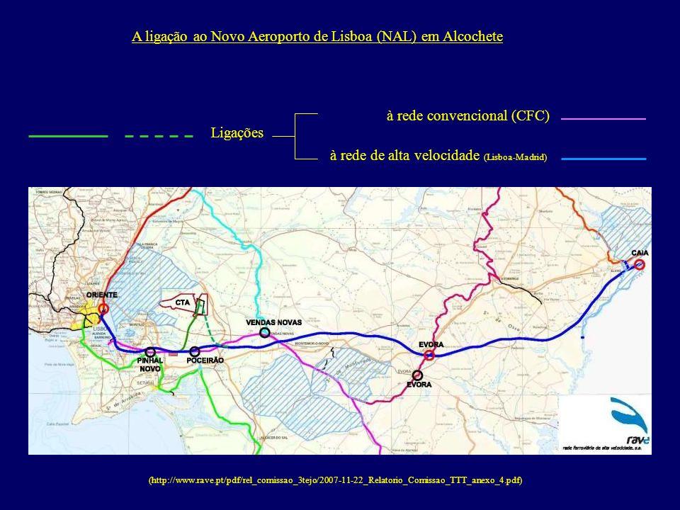 A ligação ao Novo Aeroporto de Lisboa (NAL) em Alcochete