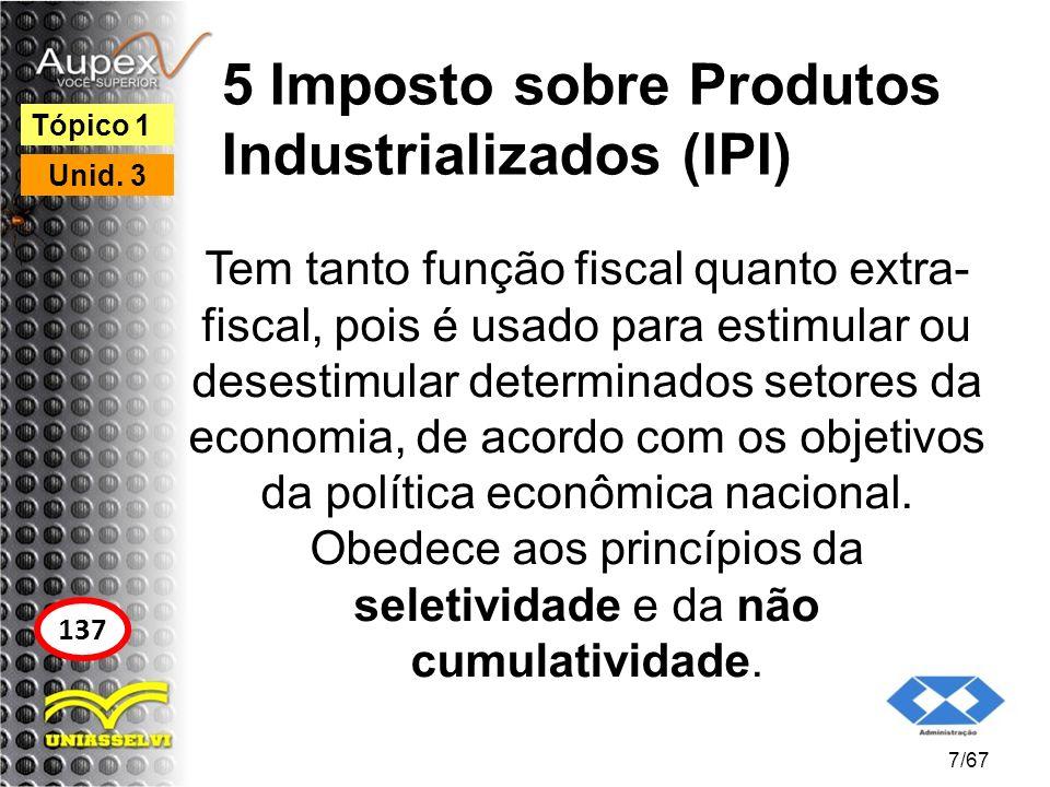 5 Imposto sobre Produtos Industrializados (IPI)