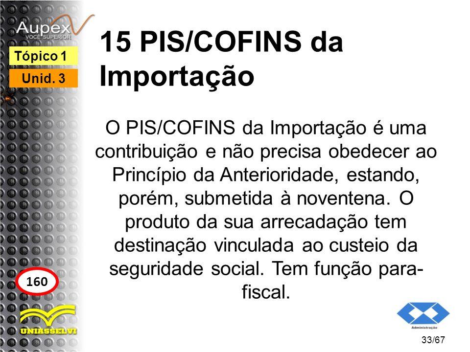 15 PIS/COFINS da Importação