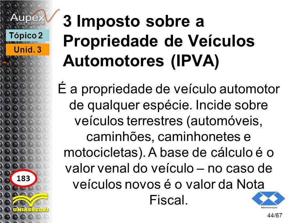 3 Imposto sobre a Propriedade de Veículos Automotores (IPVA)