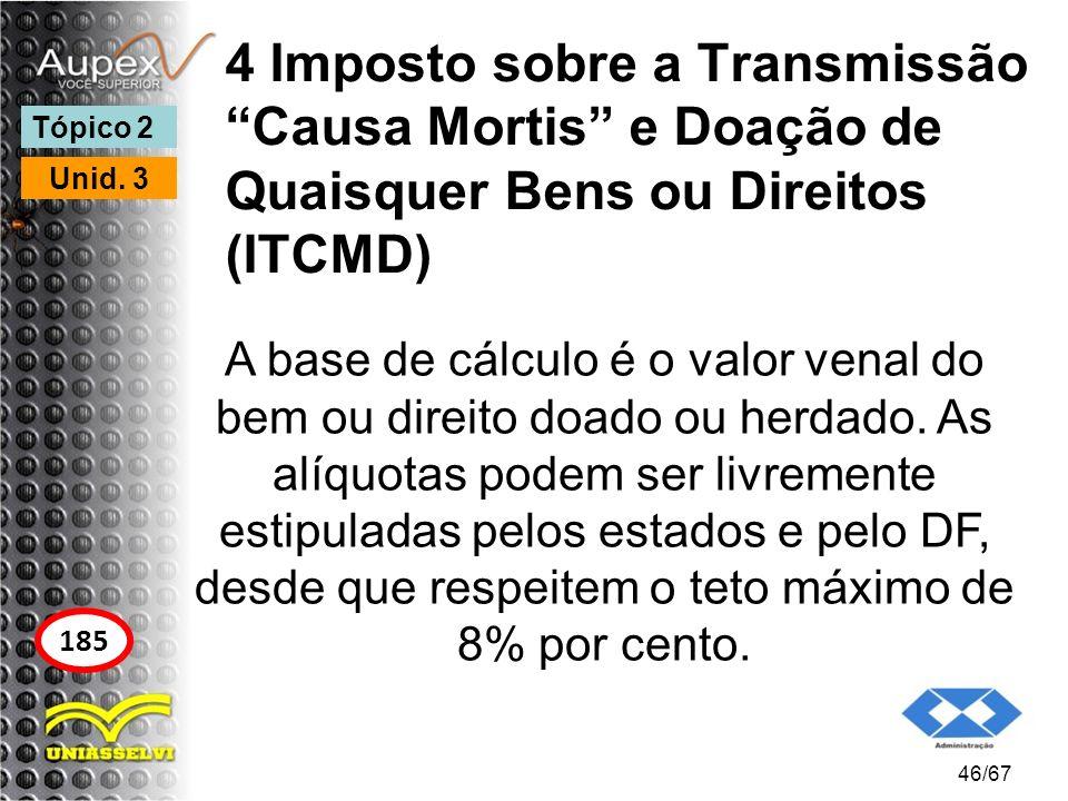 4 Imposto sobre a Transmissão Causa Mortis e Doação de Quaisquer Bens ou Direitos (ITCMD)