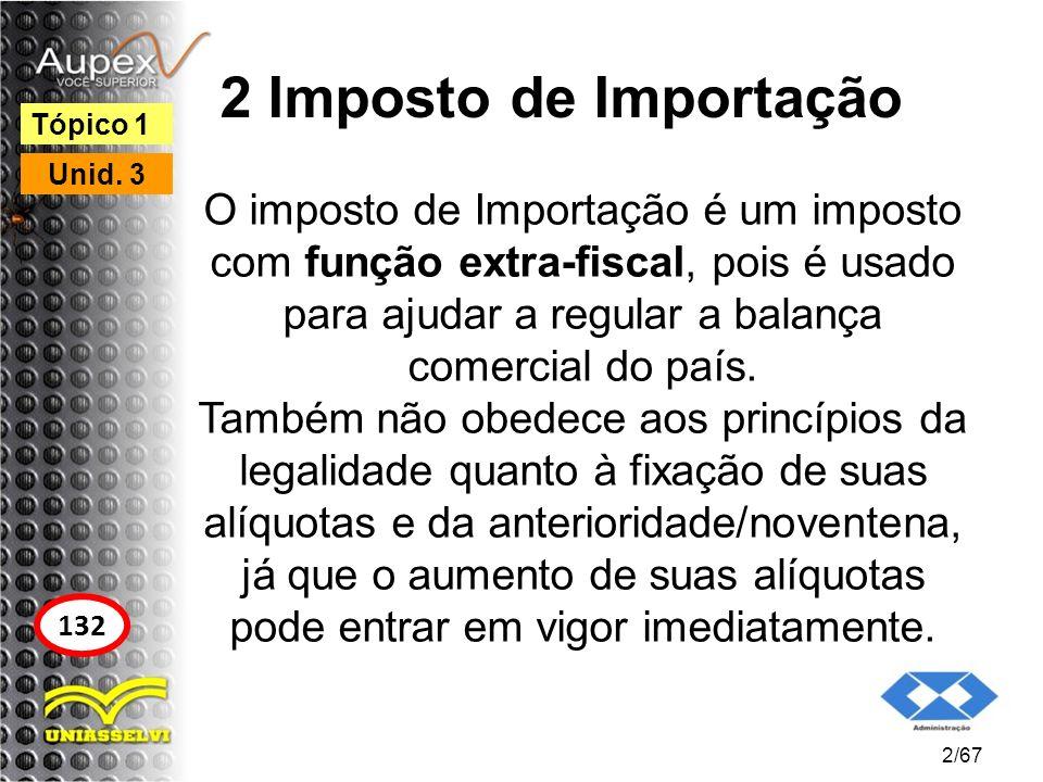 2 Imposto de Importação Tópico 1. Unid. 3.