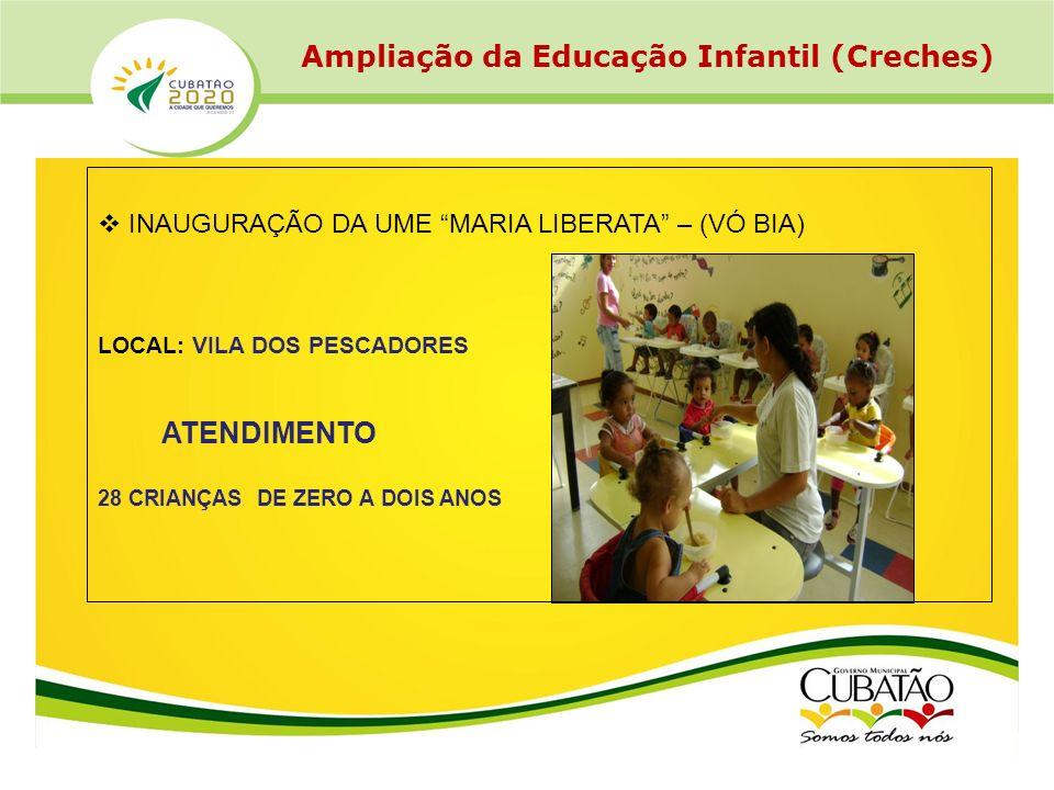 Ampliação da Educação Infantil (Creches)