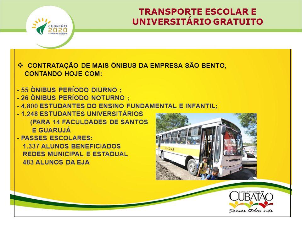 TRANSPORTE ESCOLAR E UNIVERSITÁRIO GRATUITO