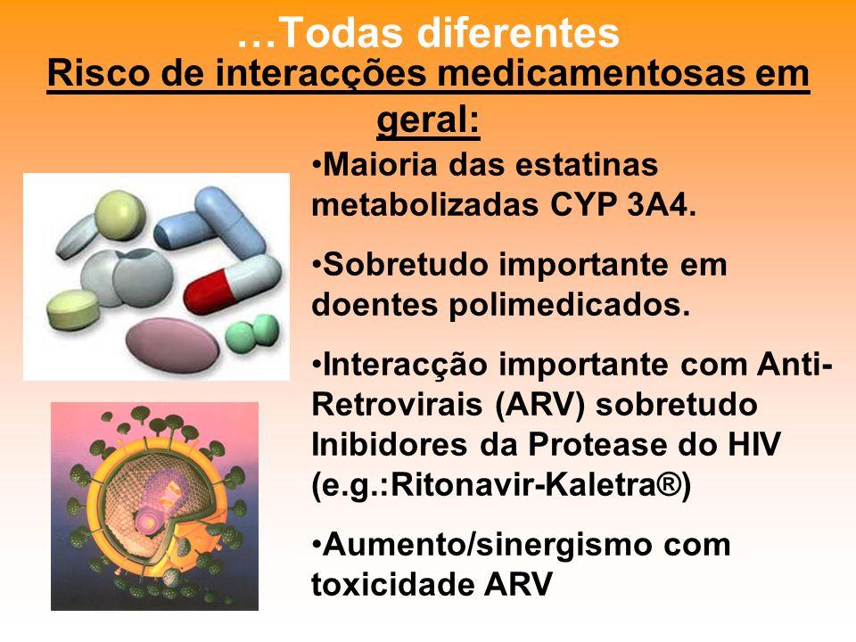 Risco de interacções medicamentosas em geral: