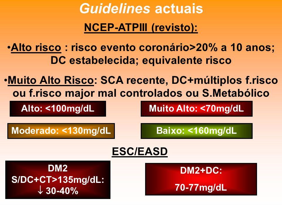 NCEP-ATPIII (revisto): DM2 S/DC+CT>135mg/dL:  30-40%