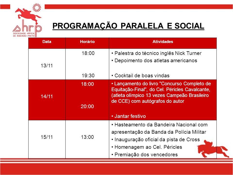 PROGRAMAÇÃO PARALELA E SOCIAL