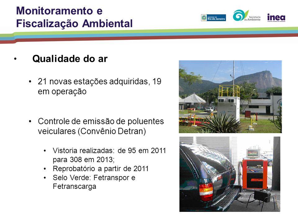 Fiscalização Ambiental