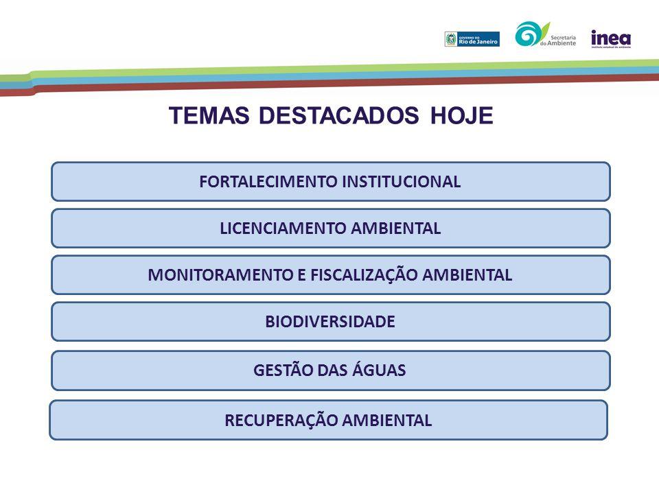 TEMAS DESTACADOS HOJE FORTALECIMENTO INSTITUCIONAL