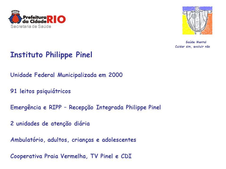 Instituto Philippe Pinel