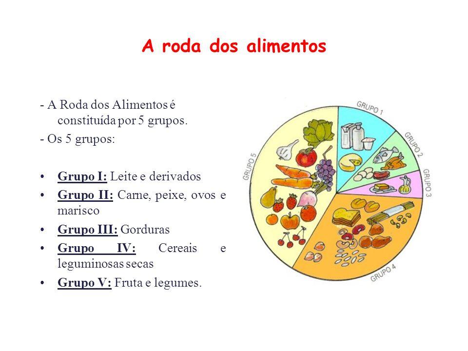 A roda dos alimentos - A Roda dos Alimentos é constituída por 5 grupos. - Os 5 grupos: Grupo I: Leite e derivados.